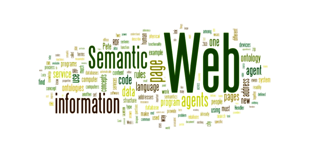 Wordle cloud for 'Semantic Web'